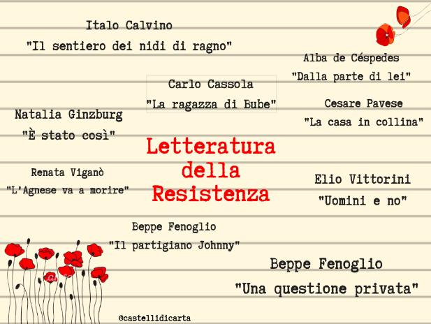 letteratura della resistenza